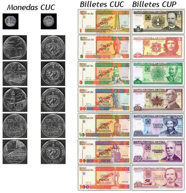Currency in Cuba, Pesos Cubanos Convertibles